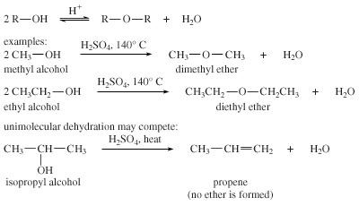 معادله واکنش آبزدایی از مولکول های اتر
