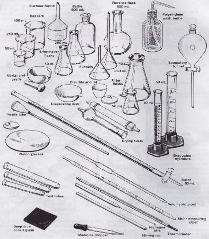 وسایل آزمایشگاهی