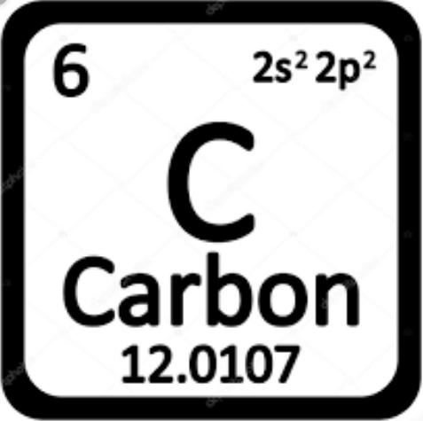 عنصر کربن در جدول تناوبی