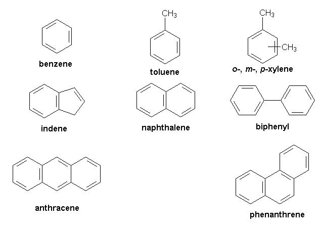 هیدروکربن های آروماتیک
