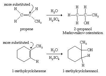 مکانیسم واکنش هیدراسیون آلکن ها