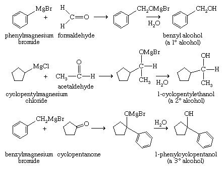 معرفهای Grignard و organolithium