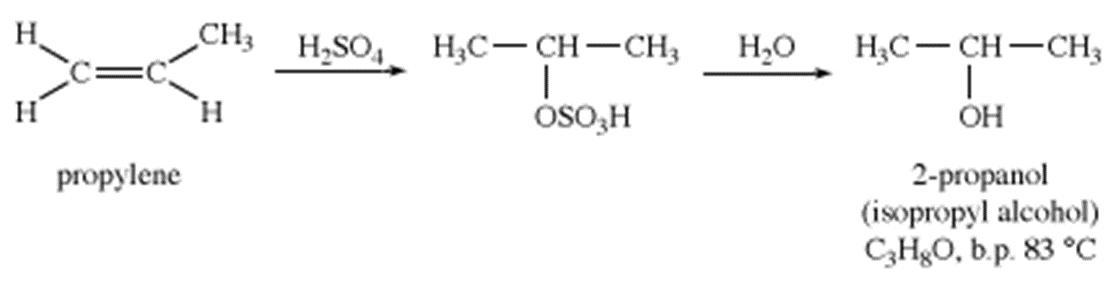 معادله واکنش تولید ایزوپروپیل الکل