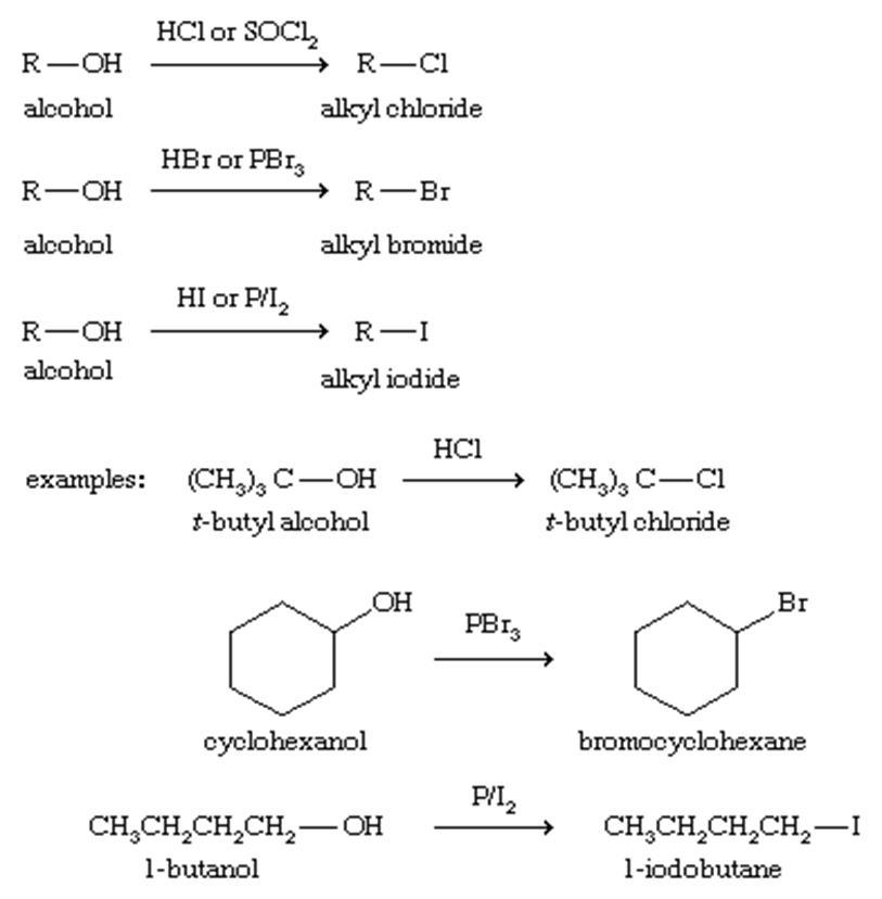 مهادله واکنش جایگزینی با هالوژن ها
