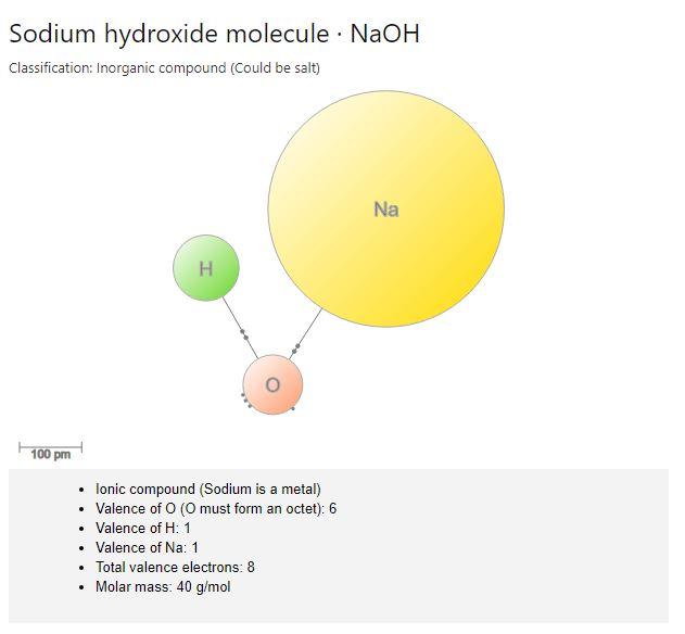 خواص سدیم هیدروکسید و ساختار مولکولی