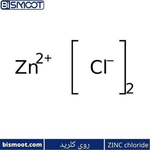 فرمول ساختار روی کلرید