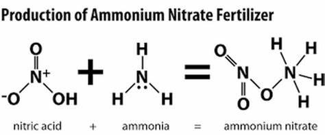 تشکیل نیترات آمونیوم