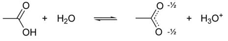 واکنش اتانول و استیک اسید