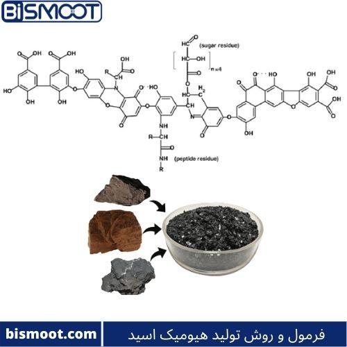 ساخت و تولید هیومیک اسید